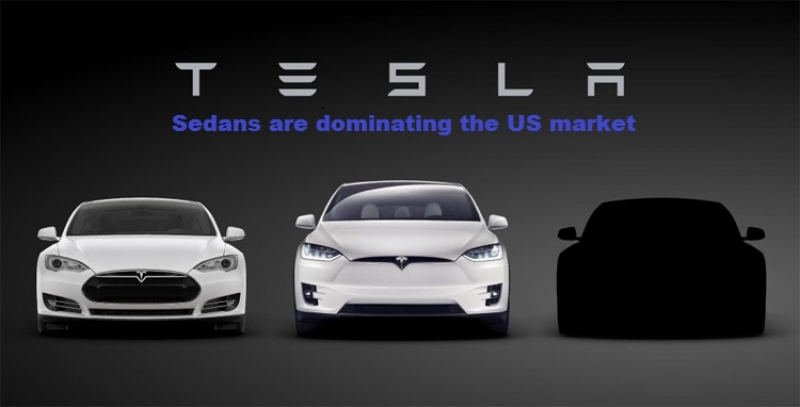 Tesla's sedans are dominating the segment