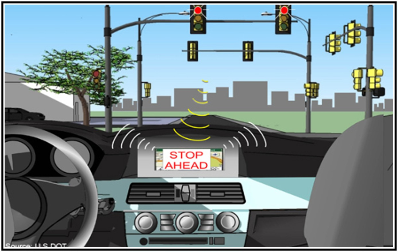 vehicle communication, warning system, modern cars