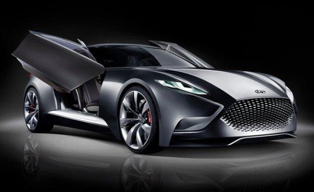 Hot News: Hyundai Genesis Gets A 5.0l V8!